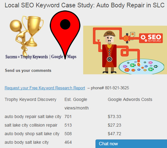 auto body seo keywords