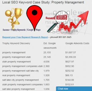 property management seo keywords
